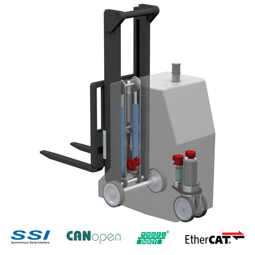 AMR-forklift-with-encoder-placement_absolute-logos_500x500