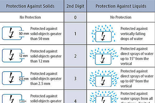 sealing-options-table-cropped_550x366