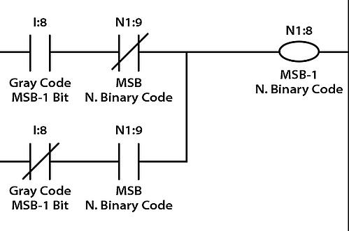 wp2010_gray-code-ladder-logic-crop_550x366